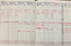 家計簿の写真_詳細