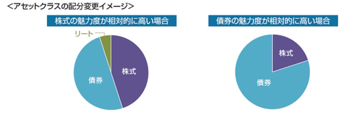 JPMベスト・インカム_特徴