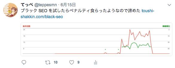ツイート_ブラック SEO