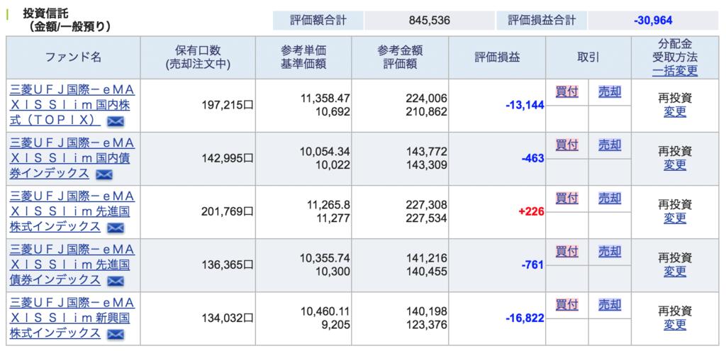 SBI 証券 (10 月)