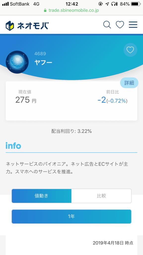 ネオモバ 購入画面